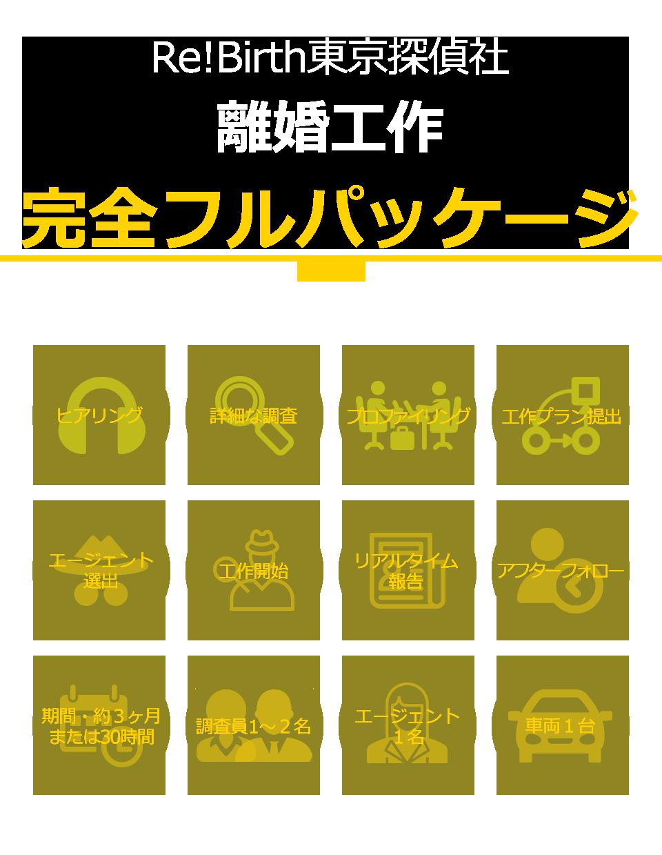 Re!Birth東京探偵社 離婚工作/完全フルパッケージ ヒアリング ・詳細な調査 ・プロファイリング ・工作プラン提出 ・エージェント選出 ・工作開始 ・リアルタイム報告 ・アフターフォロー ・期間・約3ヶ月または30時間 ・調査員1〜2名 ・エージェント1名 ・車両1台